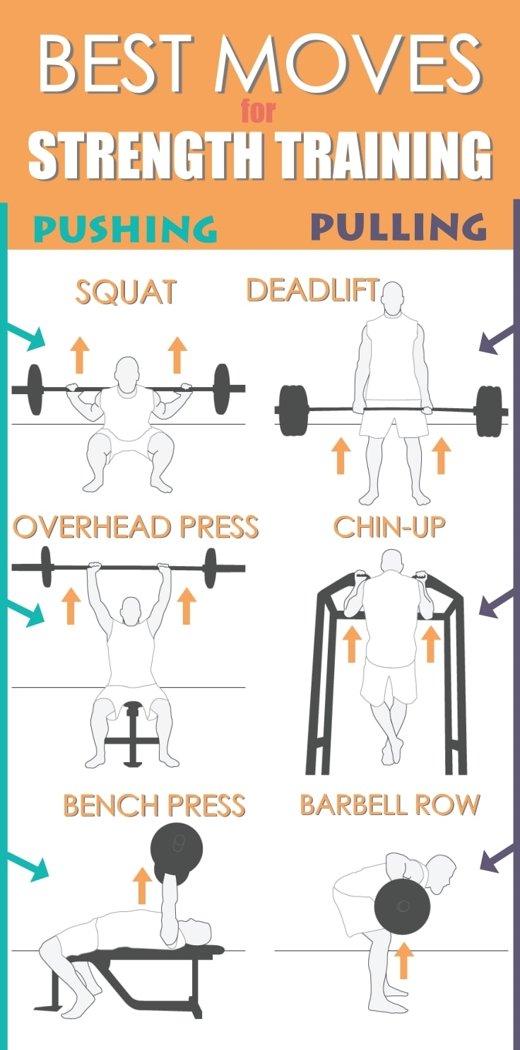 Best Moves for Strength Training