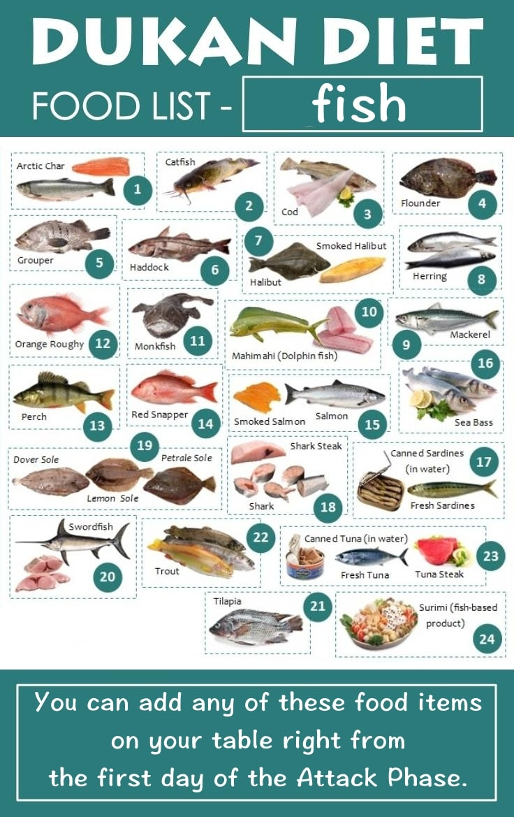 Dukan Diet Food List - Fish