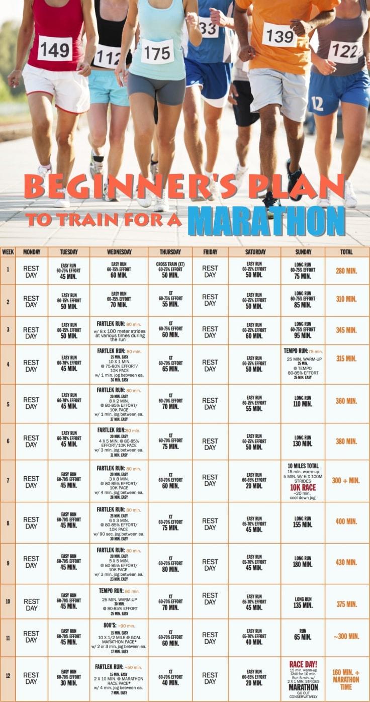 How To Train For A Marathon (Program)