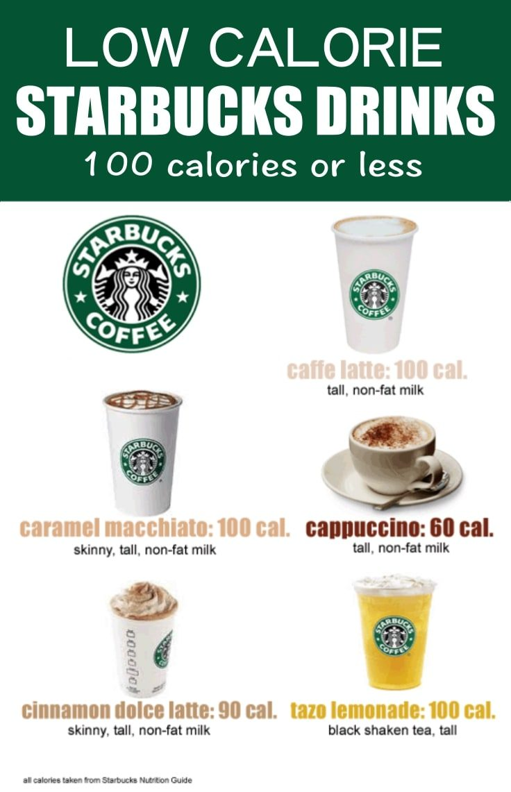 Low Calorie Starbucks Drinks For Coffee Lovers Fitneass