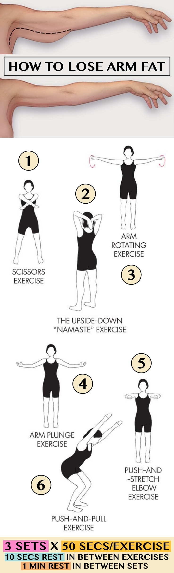 Easy Exercises To Eliminate Jiggly Arms