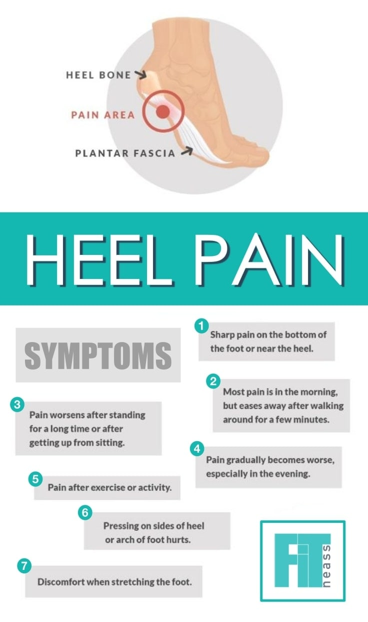 Heel Pain Symptoms