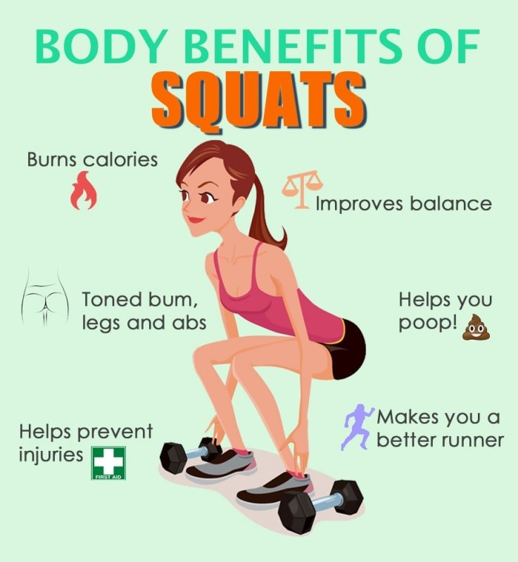 Squat Benefits