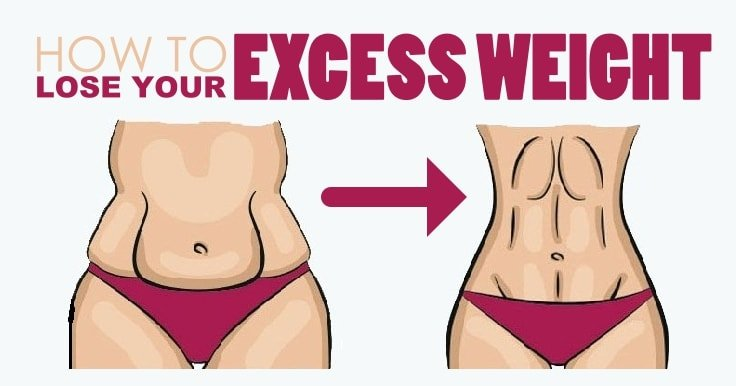 How To Lose Your Excess Weight