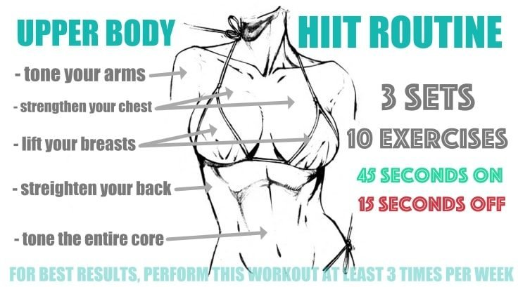 Upper Body HIIT Routine