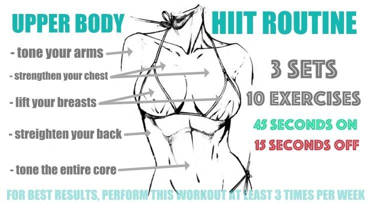 Upper Body HIIT Routine