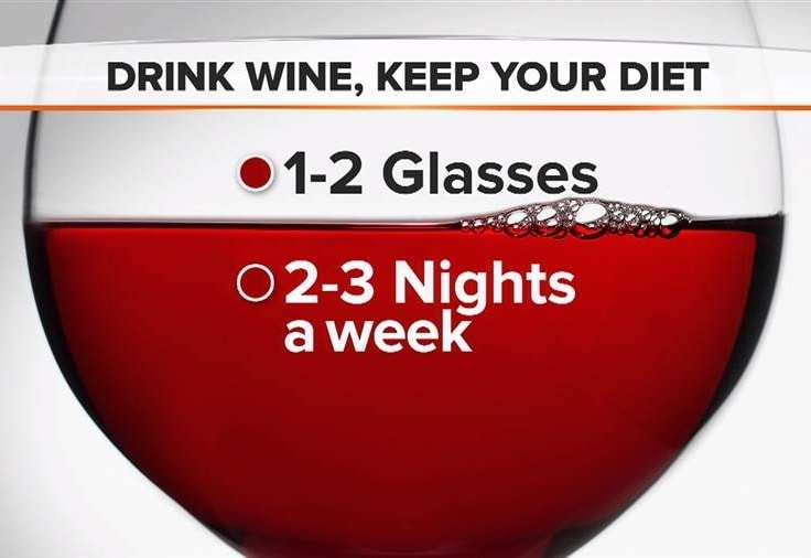 Excessive Drinking Can Ruin Your Diet