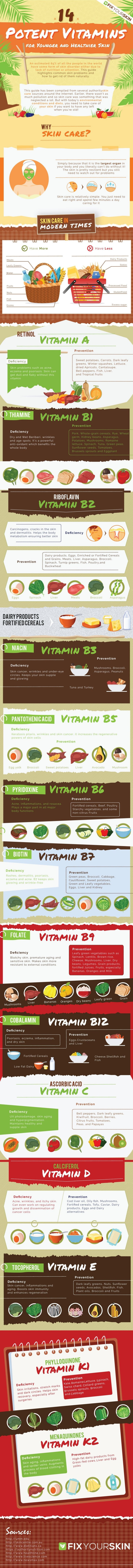 14 Vitamins For Younger And Healthier Skin