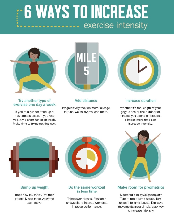 6 Ways To Improve Your Workout