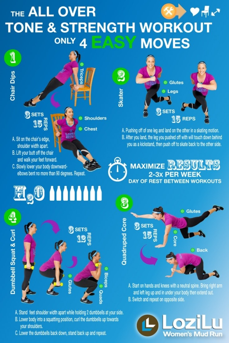Full Body Strength Training