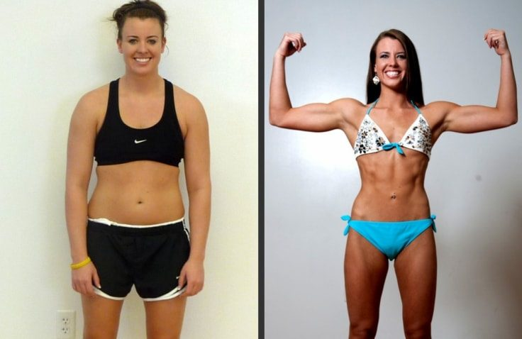 Weight Loss With Slimming Aids