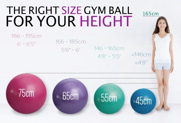 How To Choose The Right Size Gym Ball