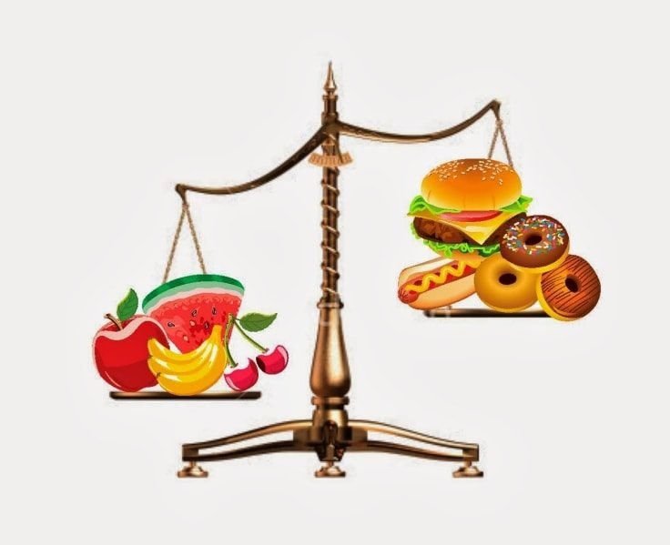Living A Healthy Lifestyle - Balanced Diet