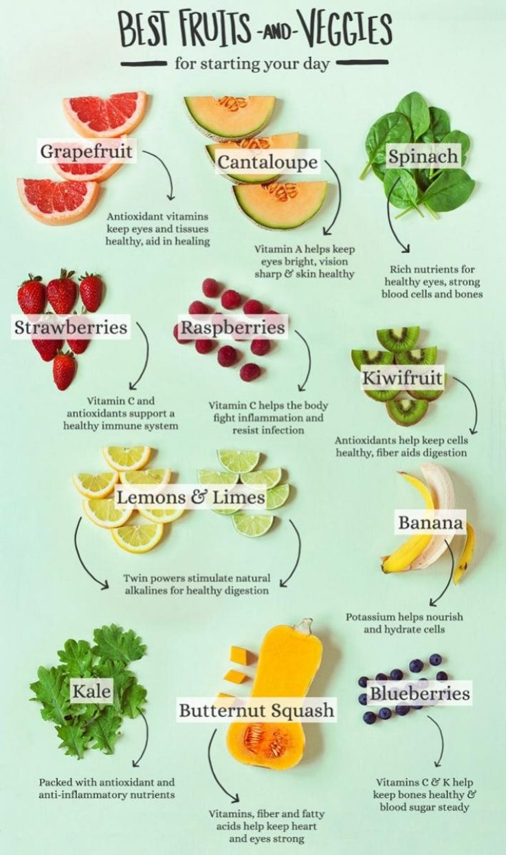 Living A Healthy Lifestyle - Eat Fruits And Veggies