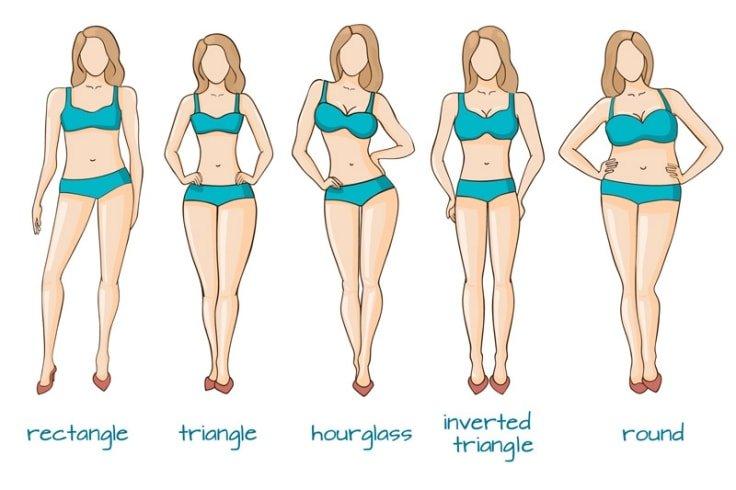 mirabegron weight loss