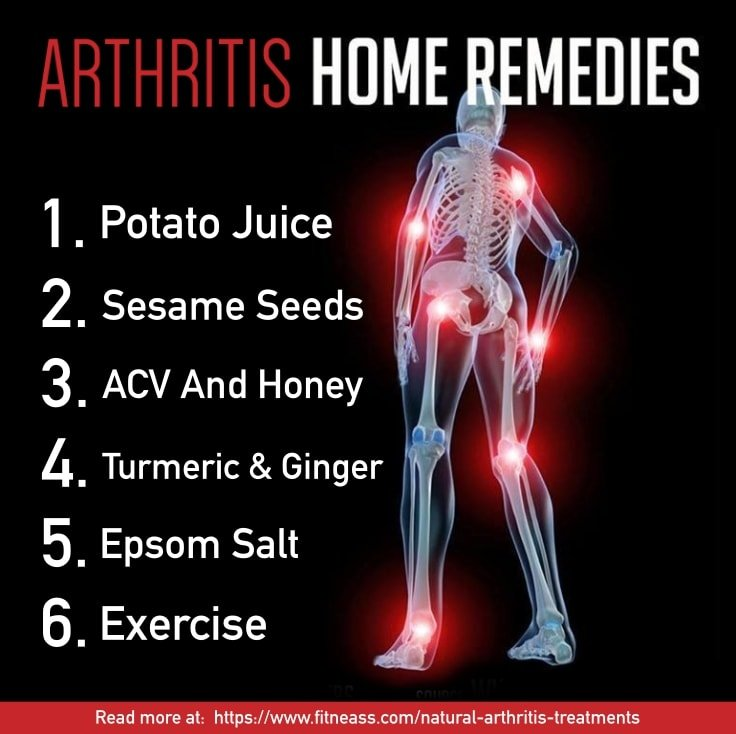 Natural Arthritis Treatments