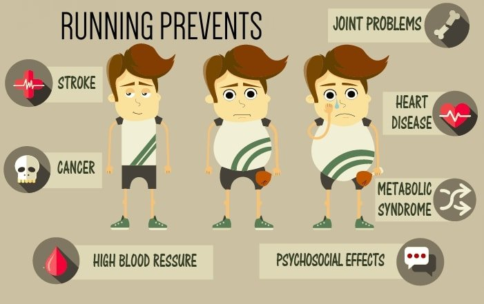 Running Tips And Benefits