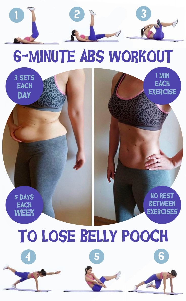 6 Minute Abs Workout To Lose Belly Pooch