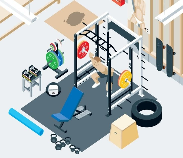 What You Need For A Home Gym