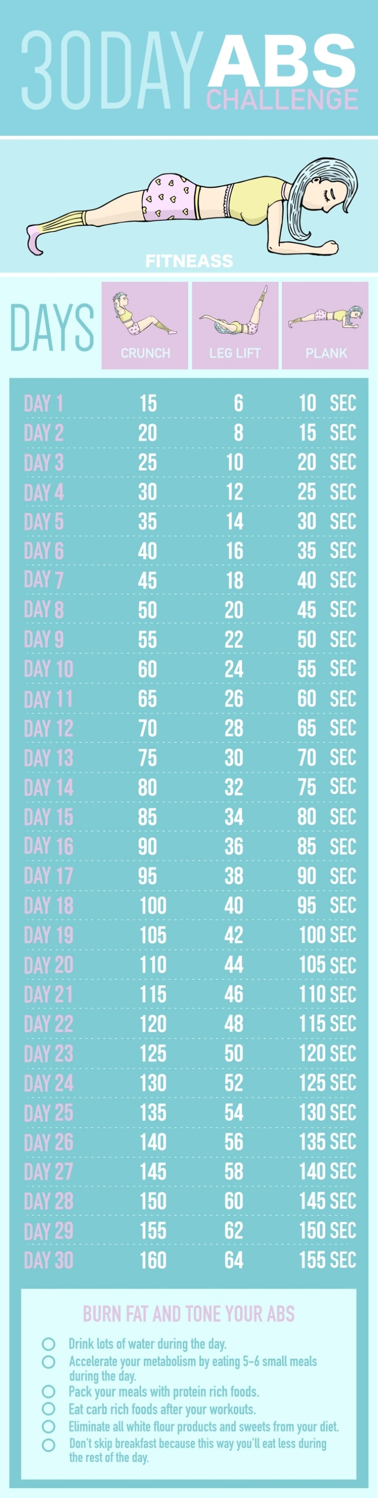 30-Day Abs Challenge by Fitneass