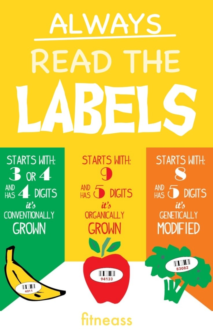 Clean Eating By Reading The Label