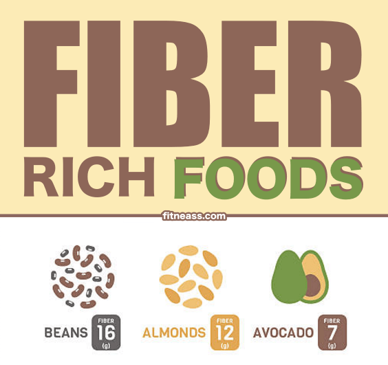 Add More Fiber Foods