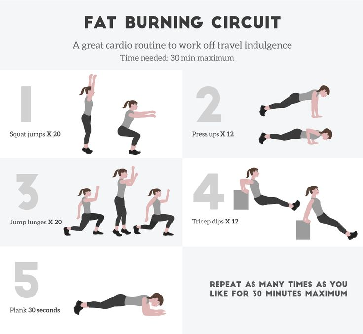 Fat Burning Circuit