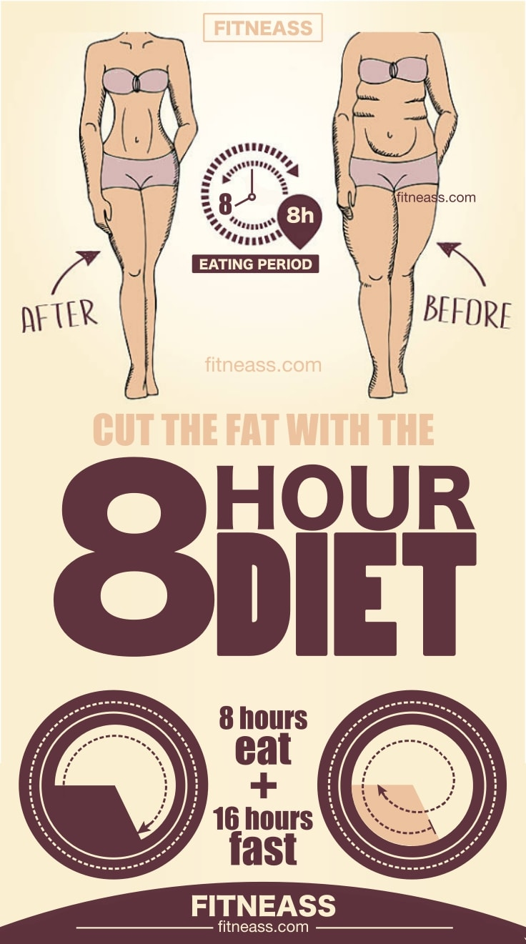 How To Lose Weight Following The 8-Hour Diet