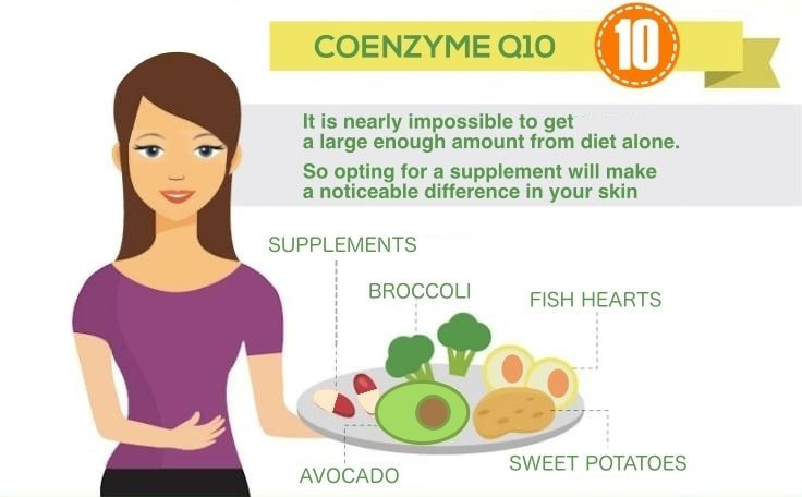 8 Best Anti-Aging Supplements - Coenzyme Q10