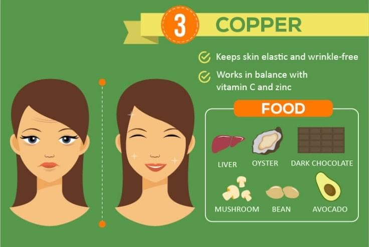 8 Best Anti-Aging Supplements - Copper