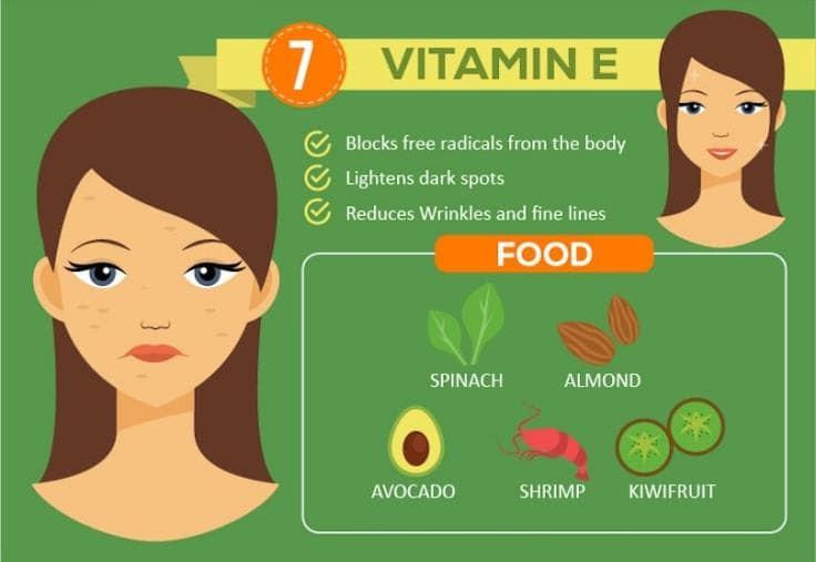 8 Best Anti-Aging Supplements - Vitamin E
