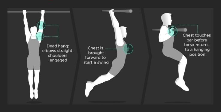 CrossFit Moves - Chest-To-Bar Kipping Pull-Up