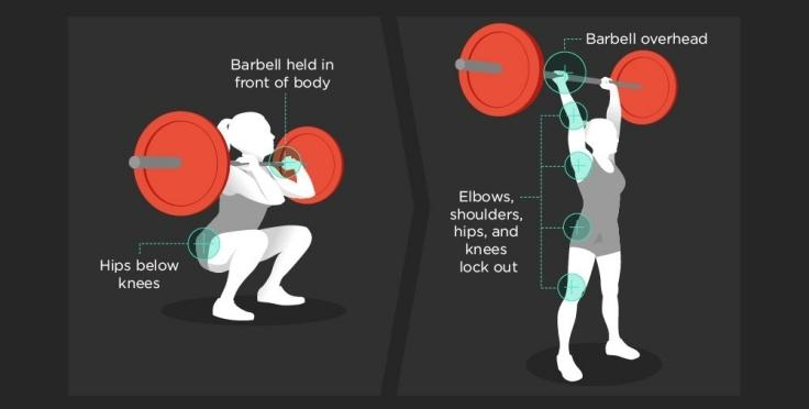 CrossFit Moves - Thruster