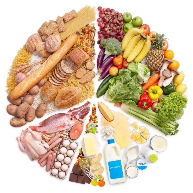Eat A Balanced Diet To Reduce Cortisol