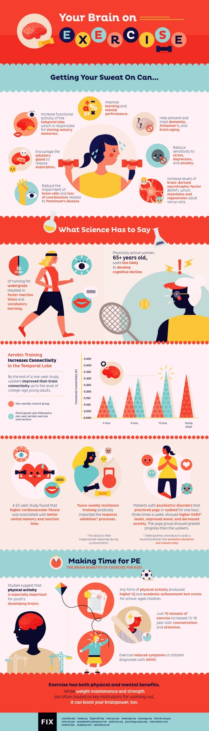 How Regular Exercise Can Improve Brain Health Infographic