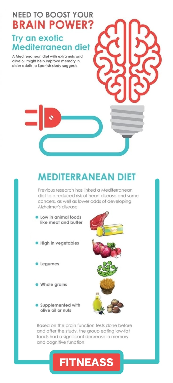 Mediterranean Diet Helps Improve Brain Health