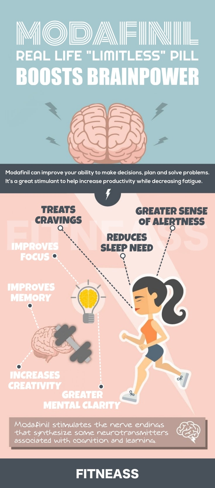 Modafinil Can Boost Brainpower Infographic