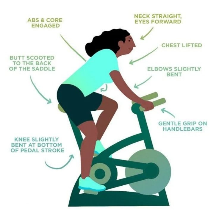 The Correct Posture On An Exercise Bike