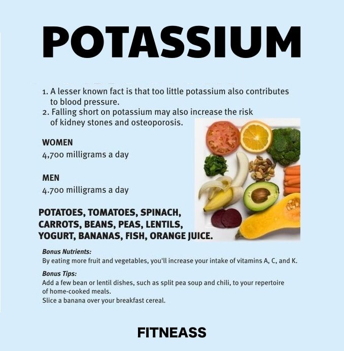 Nutrient Deficiency - Potassium