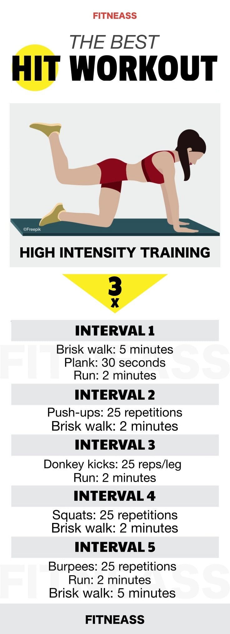 Best High-Intensity Training Program