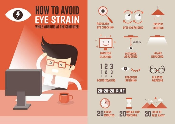 How To Avoid Eye Strain