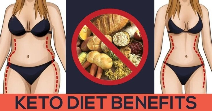 Keto Diet Benefits In Addition To Weight Loss