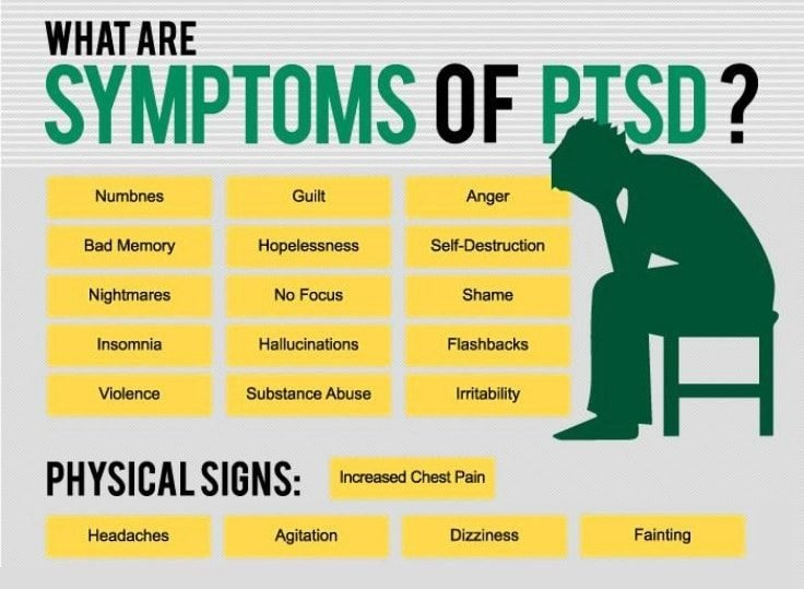 Symptoms Of Post-Traumatic Stress Disorder