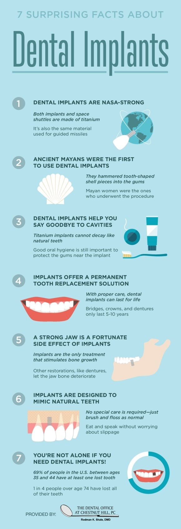 7 Surprising Facts About Dental Implants Infographic