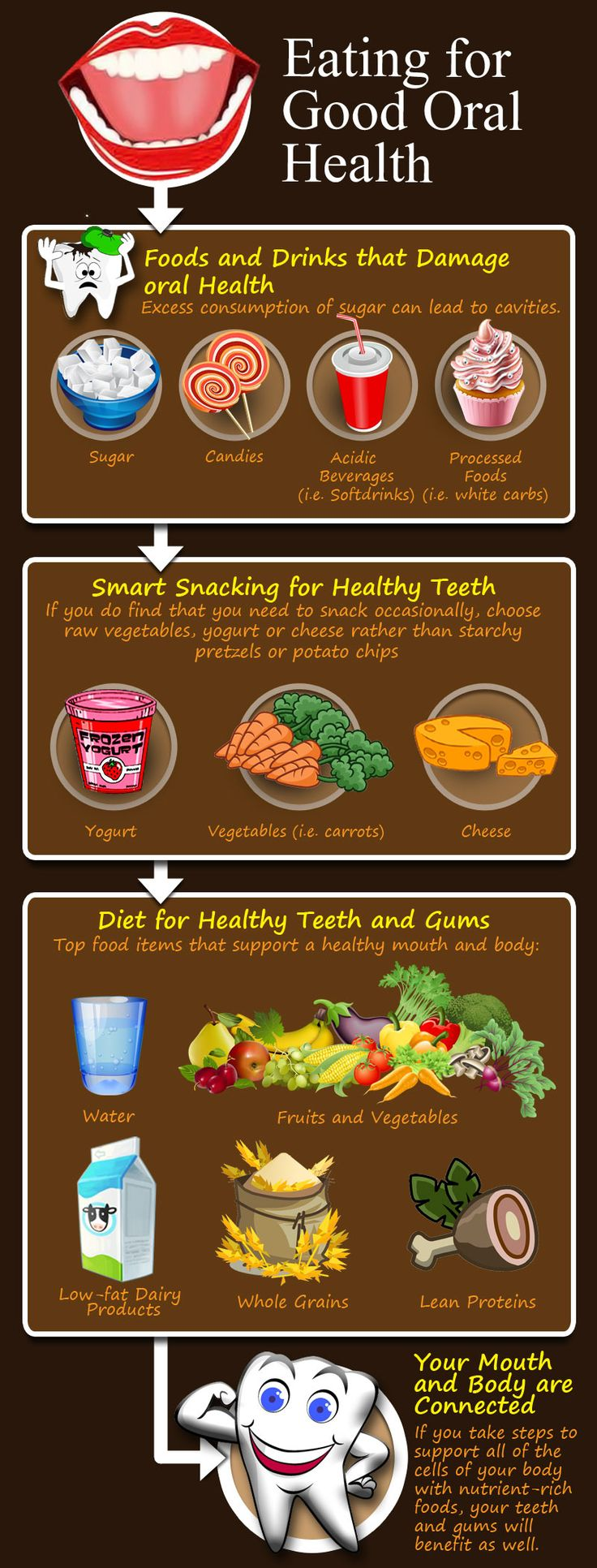 Dental Tips - Best And Worst Foods For Your Teeth Infographic