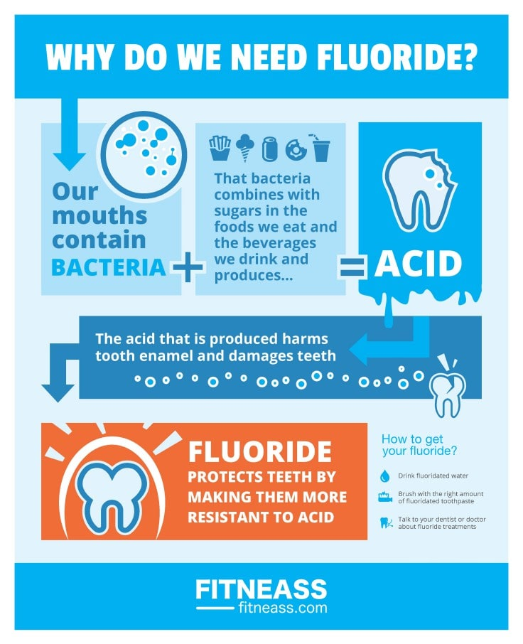 Dental Tips - Get More Fluoride Water