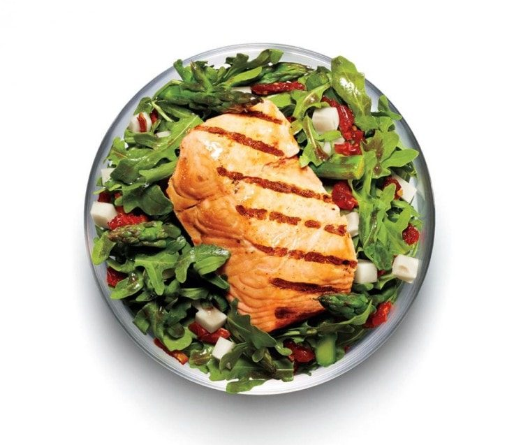 Mass Gain Meal Plan - Protein