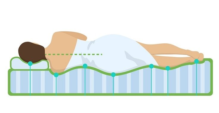 How Can A Mattress Affect Your Sleep