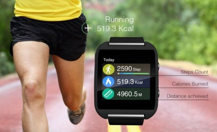 Counting Calories With Smartwatches