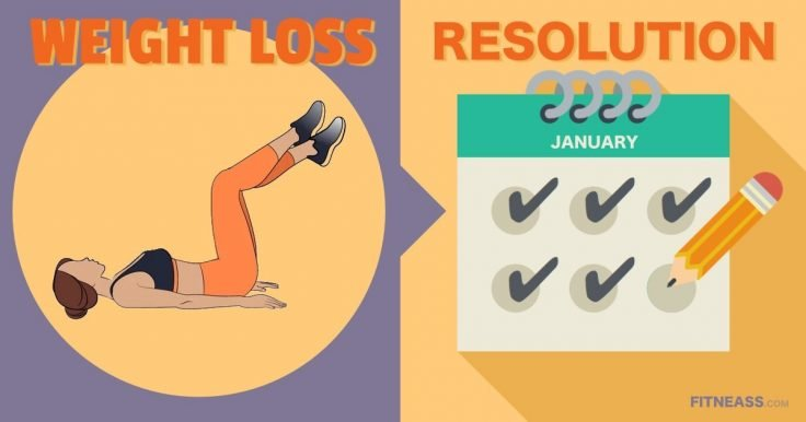 Weight Loss Resolution Tips